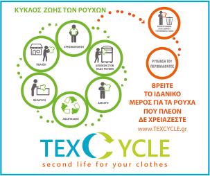 texCycle